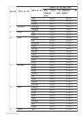 """Ņf""""k foHkkx] fcgkj ljdkj - Page 5"""