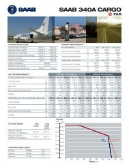 FAR - Saab Aircraft Leasing