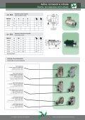 Astine, accessori e valvole Stems, accessories and valves - Pneumax - Page 3