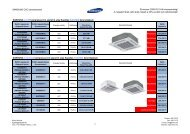 SAMSUNG CAC berendezések Érvényes: 2008.02.10 ... - Klimaprof