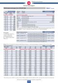 WG 05_Brandschutz - Felderer - Page 6