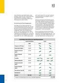 Wohnungspolitisches Konzept/ Wohnraumversorgungskonzept der ... - Seite 6