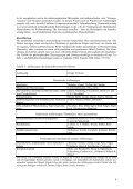Gehirn und Bewusstsein - Jochen Fahrenberg - Seite 4
