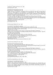 Relatório de Contratos 10/2008 - AMMOC
