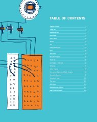 TABLE OF COnTEnTS - Images Festival