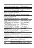 MEDITSIINIOSAKONNA VANEMÕE AMETIJUHEND - Page 2