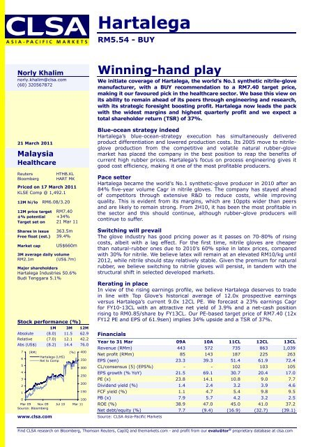 Winning Hand Play Clsa Hartalega Sdn Bhd