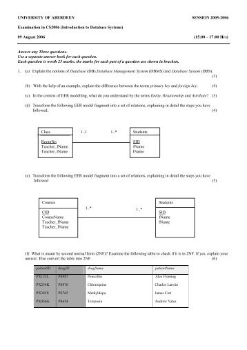 lsbu resit coursework Absence from exams submitting coursework late if you are unable to submit a piece of coursework by the published deadline, you have to hand it in as soon as you can after that and no later than the school deadline (which is the last friday before summer exams start, ie 4 may 2018.