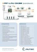 Der Weitbereichsleser - AUTEC Gesellschaft für Automationstechnik ... - Seite 2