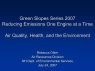 Air Quality, Health, and the Environment - Granite State Clean Cities ...