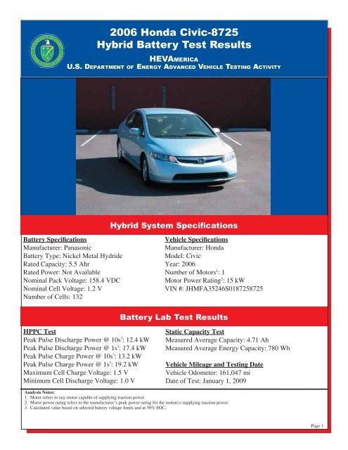2006 Honda Civic 8725 Hybrid Battery Test Results Advanced