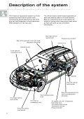 Pneumatic suspension system Part 2 4-level air ... - Volkspage - Page 4