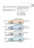 Pneumatic suspension system Part 2 4-level air ... - Volkspage - Page 5
