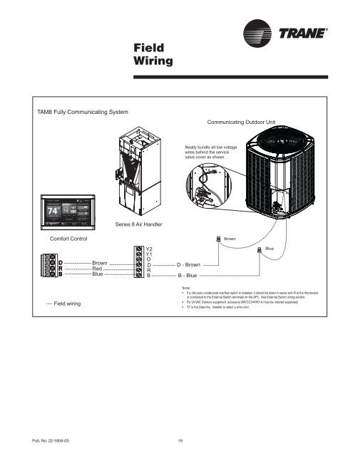 WIRING DIAGRAM FOR TAM8 A on