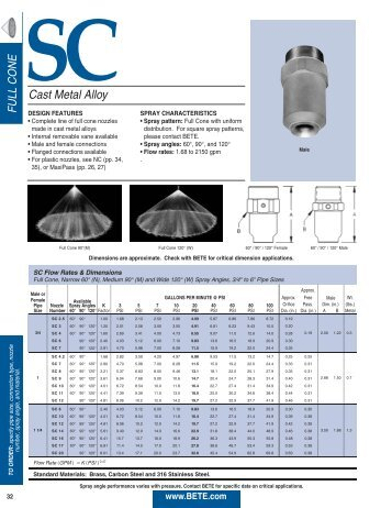 SC Full Cone Whirl Spray Nozzles