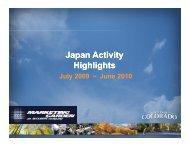 Japan Activity Highlights