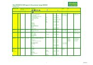 New MANN-FILTER types in the product range 2004/04
