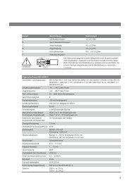 Liste ZB/03
