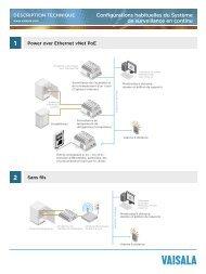 configurations habituelles du Système de surveillance en ... - Vaisala