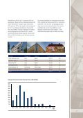 Rapport pr 31. desember 2012 - Swedbank - Page 7