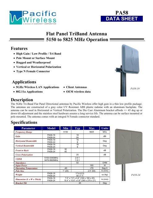 Flat Panel TriBand Antenna 5150 to 5825 MHz     - Invictus