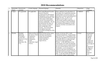 2010 Recommendations - Sigma Gamma Rho Sorority, Inc.