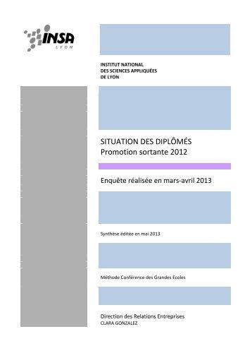 SITUATION DES DIPLÔMÉS Promotion sortante 2012 - INSA de Lyon