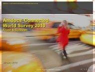 Amdocs Connected World Survey