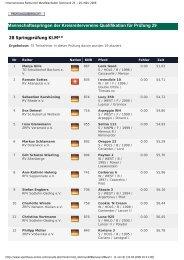 Ergebnis Westfalenspringen - KRV-Dortmund