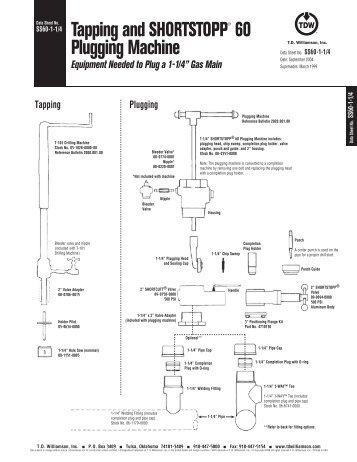 """SHORTSTOPP® 60 1 1/4"""" Data Sheet - T.D. Williamson, Inc."""