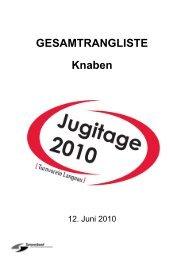 Rangliste Jugitag Langnau 2010 - Turnverein Fraubrunnen