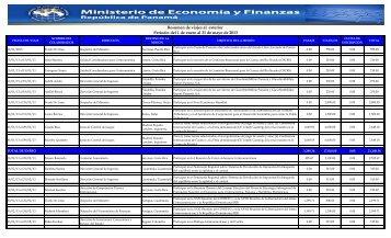 E. Mayo - Ministerio de Economía y Finanzas