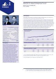 INVESCO Asia Enterprise Fund - ACE Life Hong Kong