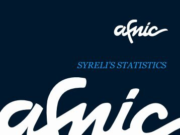 Results March 2012 - Afnic