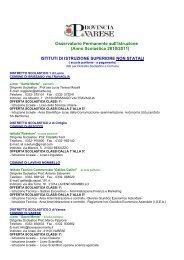 Scuole Non Statali - Provincia di Varese