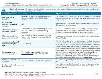 State Plan SBC - Sharyland ISD