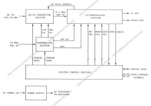 watkins control diagram wiring schematic diagram Series and Parallel Circuits Diagrams watkins control diagram detailed wiring diagram fly by wire controls watkins control diagram trusted wiring diagram