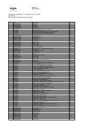 Elenco in ordine alfabetico [file .pdf] - Sardegna Agricoltura