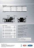 Graf Platin Underground Rain Water Tank | Reece - Page 4