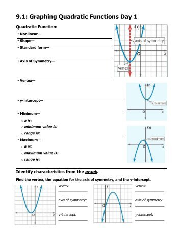 5 1 Study Guide And Intervention Graphing Quadratic Functions Quia