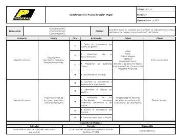 GI C - 01 Caracterizacion proceso de gestion integral - Procopal
