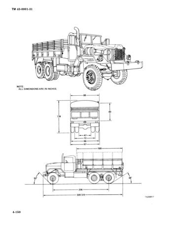 TM 43-0001-31 4-150 - JED