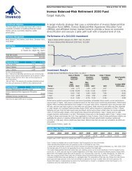 Invesco Balanced-Risk Retirement 2030 Fund Fact Sheet (PDF)