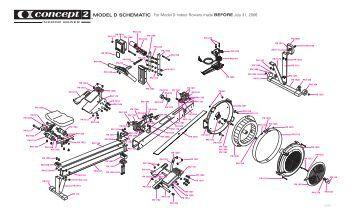 Concept 2 Rower model b manual