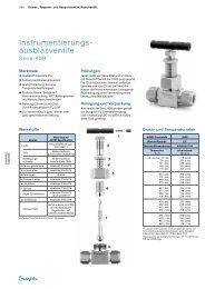 Instrumentierungs ausblasventile Serie 6DB (MS-02-118 ... - Swagelok
