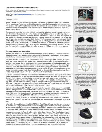 Carbon fiber reclamation - Materials Innovation Technologies