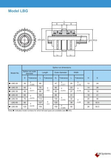SAE 10 Spline Shaft Dimensions Keyword Data - Related SAE 10 Spline