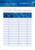 Verlegerichtlinien egeplast SLA Barrier Pipe - Seite 6