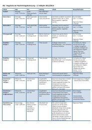 AG -‐ Angebote der Nachmittagsbetreuung – 2. Halbjahr 2012/2013