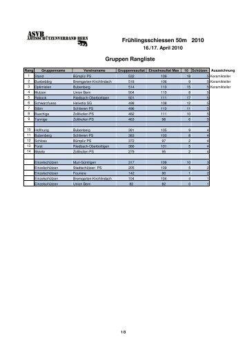 Frühlingsschiessen Rangliste 2010.pdf - ASVB